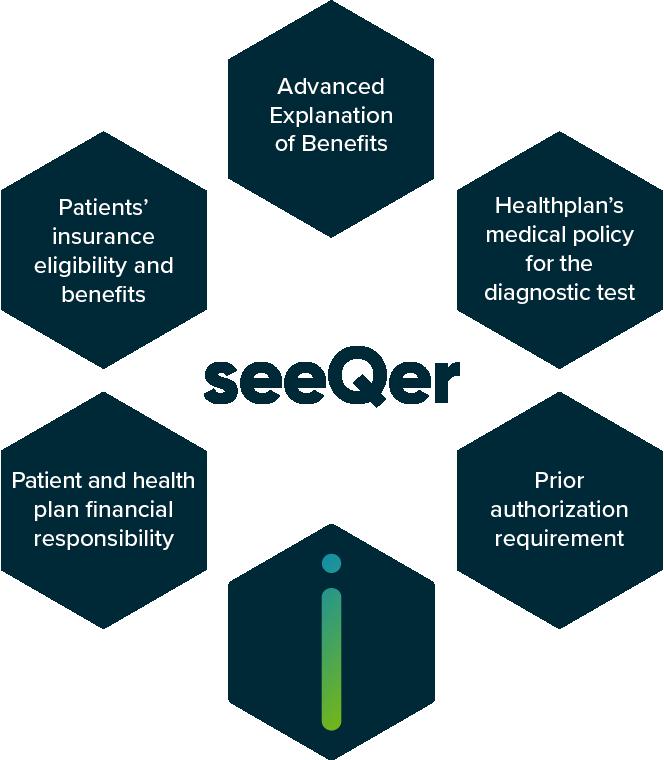 seeQer benefits