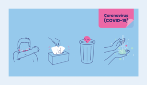 COVID-19 coronavirus hygiene graphic sneeze into arm use a tissue put it in the bin wash hands