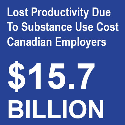 Cost of Addiction In The Workplace Aurora Recovery Centre