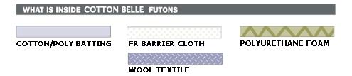 cotton belle layers
