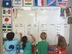Acrostic race about countries