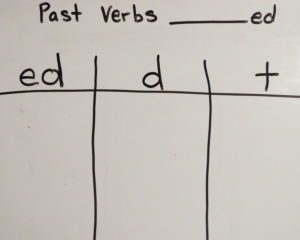 Students sort past verbs that end in ED