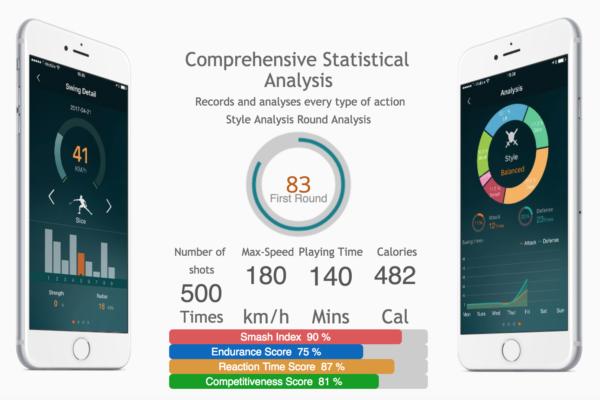 Coollang Xiaoyu2.0 Stats Image