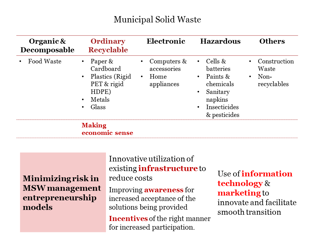 Powerpoint 1-Slide1