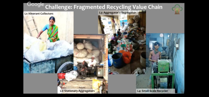 The Ultimate Journey from Dump Sites to a Circular Economy – ISWA YPG 2nd Online Conference (Day 2)
