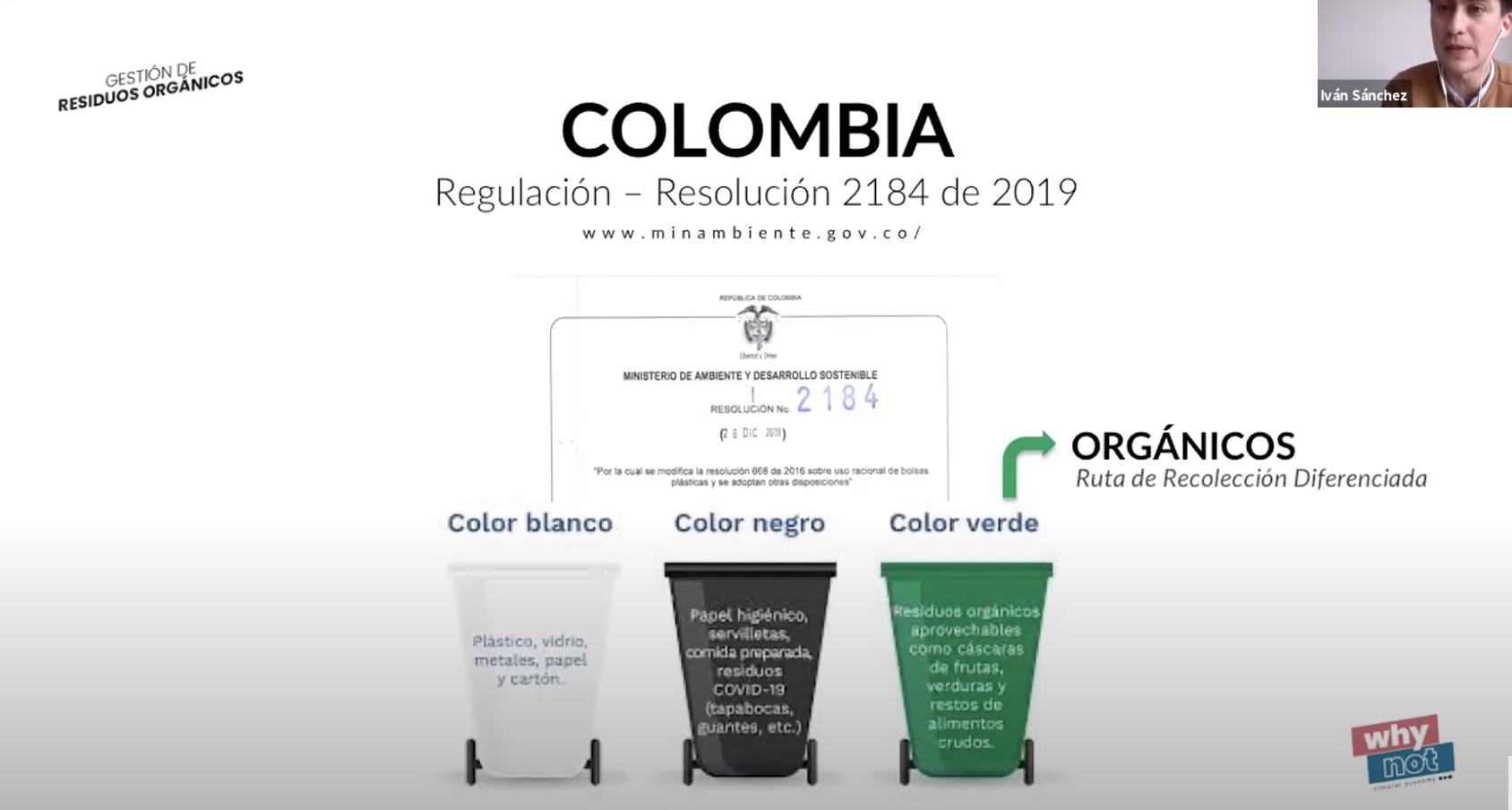 Organic Waste Management in Latin America