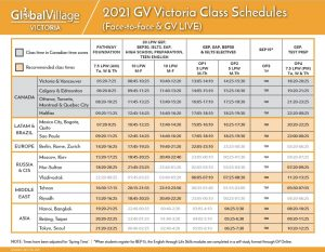 GV Victoria Sınıf Programları