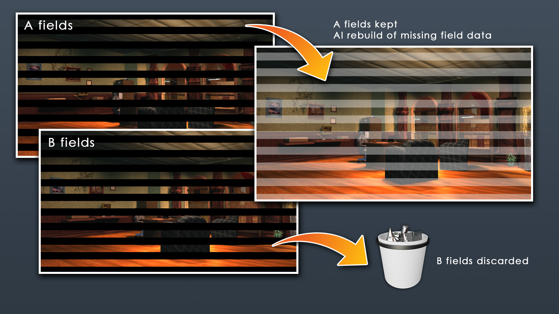 Image detailing the use of single fields to de-interlace video input.