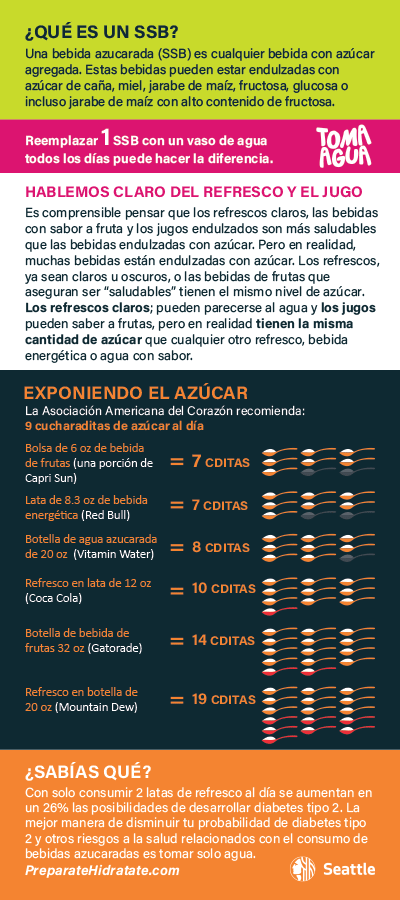 back side of information card in Spanish