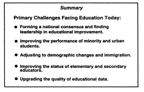 Perspectives on Education in America, Summary from the Sandia Report, 1993.