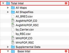 File Structure | Moise Advisory