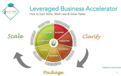 7 Dimensions of Success in a Service Business