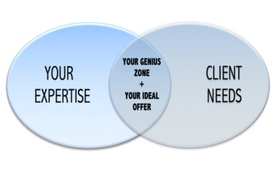 How to Create a Visible Value Proposition in the Marketplace
