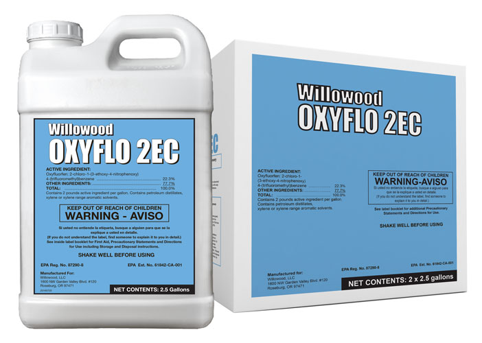OXYFLO 2EC Box and Jug