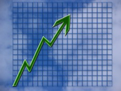 KPI charts show results over time