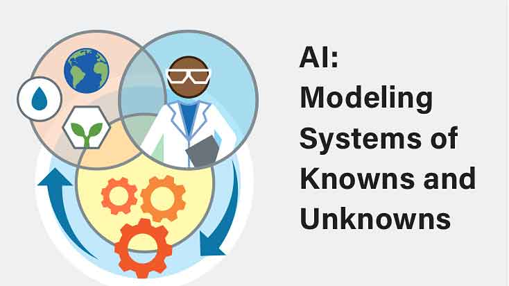 Copyright © AgAID Institute - AI: Modeling Systems of Knowns and Unknowns