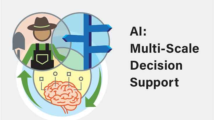 Copyright © AgAID Institute - AI: Multi-Scale Decision Support