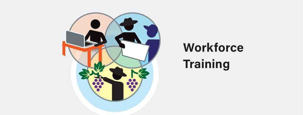 Copyright © AgAID Institute - Workforce Training