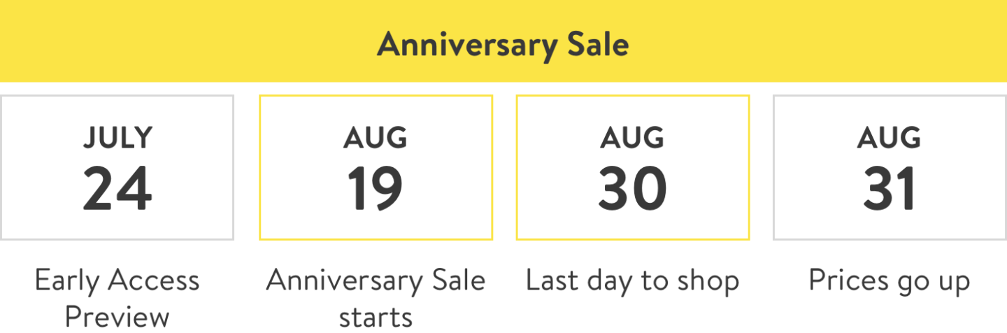 nordstrom anniversary sale guide