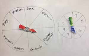 make writing active and fun by spinning personification