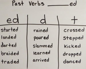 lists of past verbs, 3 sounds
