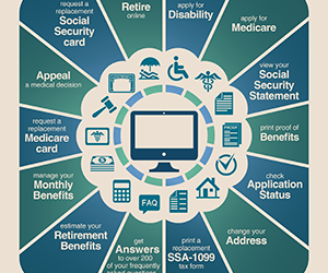 Social Security's Online Tools
