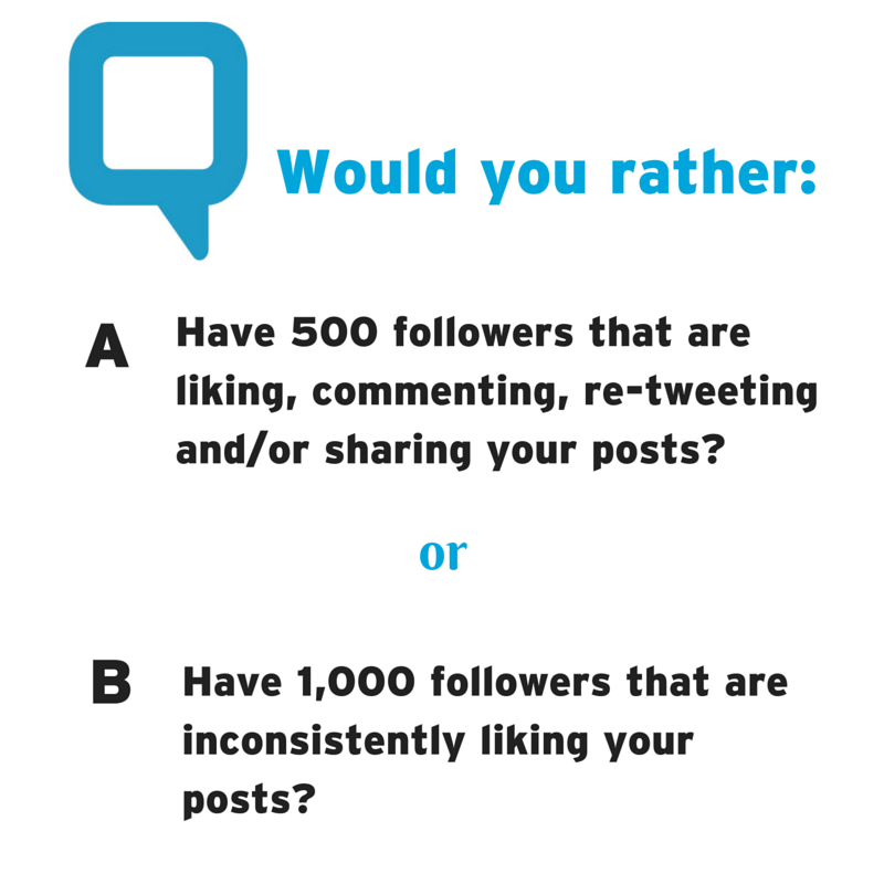 Would you rather-