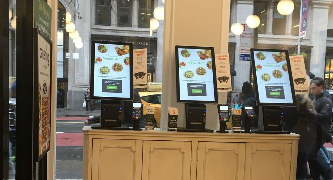 5 Technologies Restaurant Operators Should Utilize in 2020