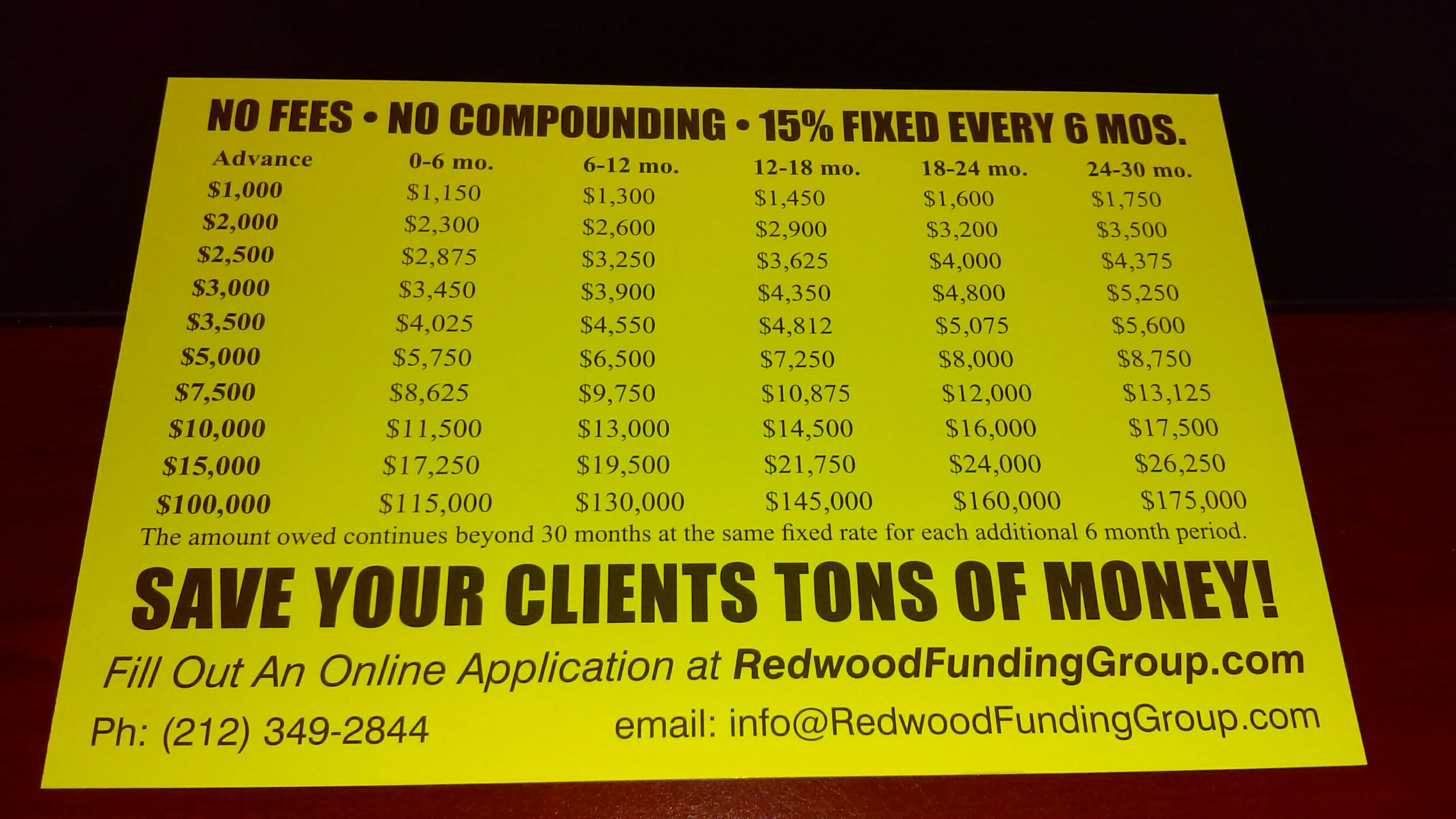 Compare our Rates to ANYONEees. No compound Interest, 15%.