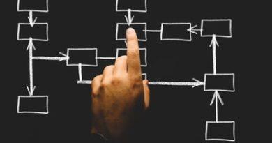 Working Towards Rational Thinking