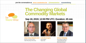 The Changing Global Commodity Markets