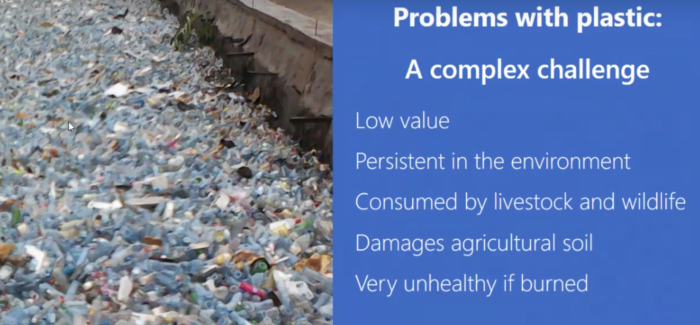 Managing Plastics In Your Community And The Environment