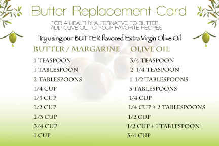 Butter Replacement Chart