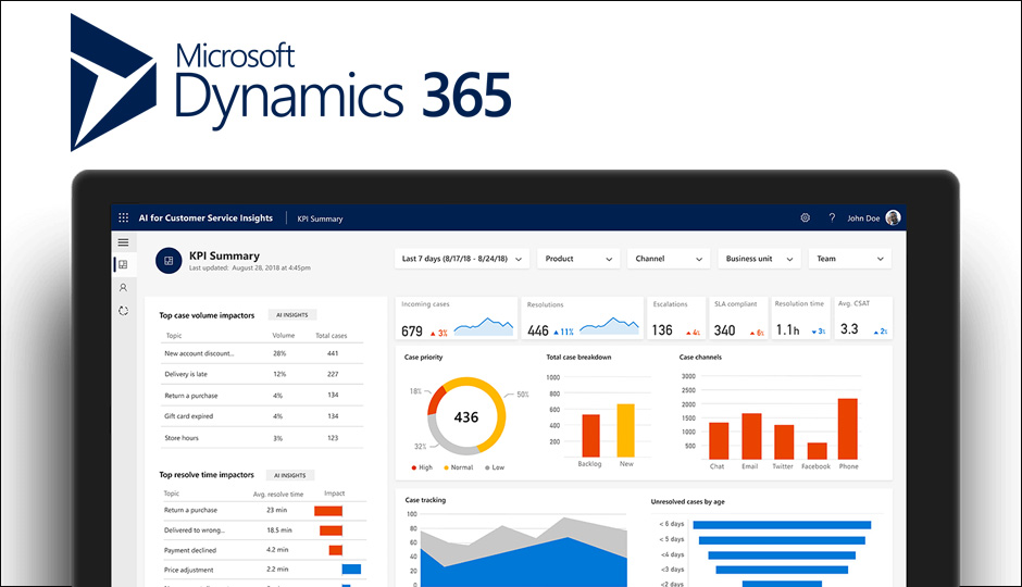 Imagine What Dynamics 365 Can Do For You!
