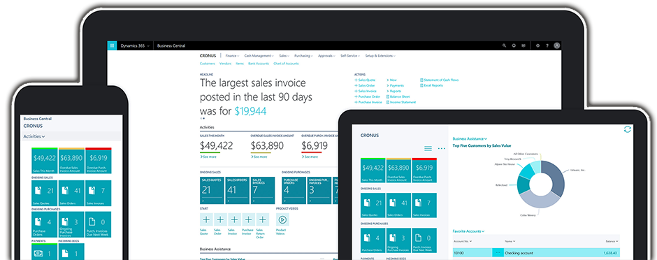 Microsoft Dynamics 365 Business Central Dashboard