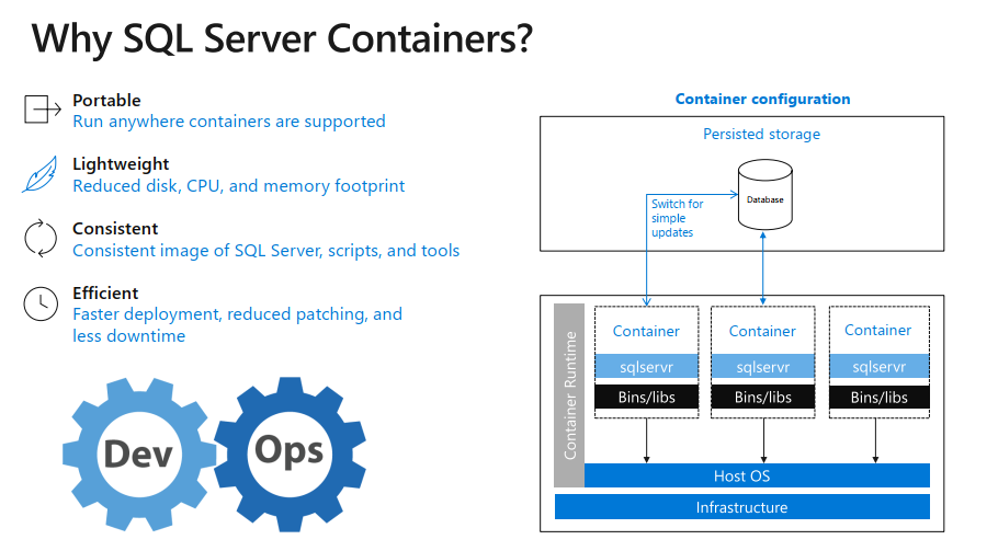 sql server containers