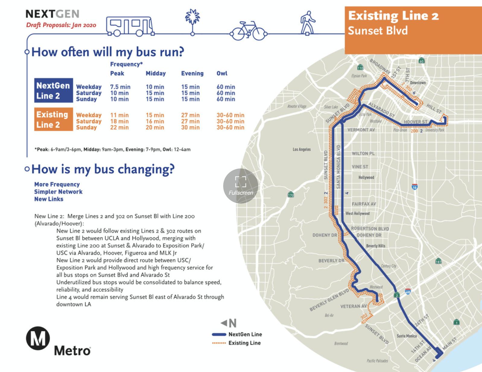 Explore the LA Metro NextGen Bus Plan
