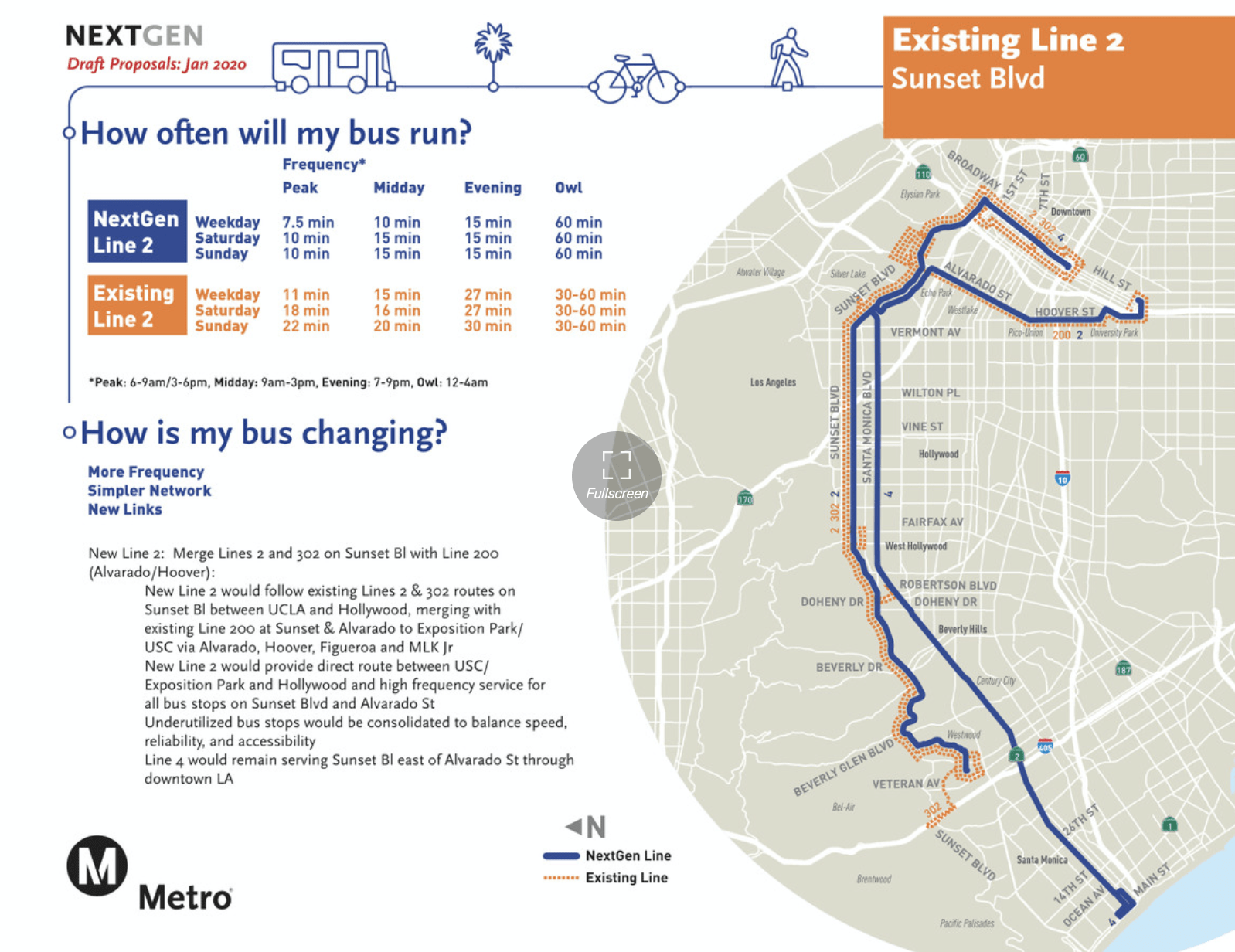 Explore the LA Metro NextGen Bus Plan
