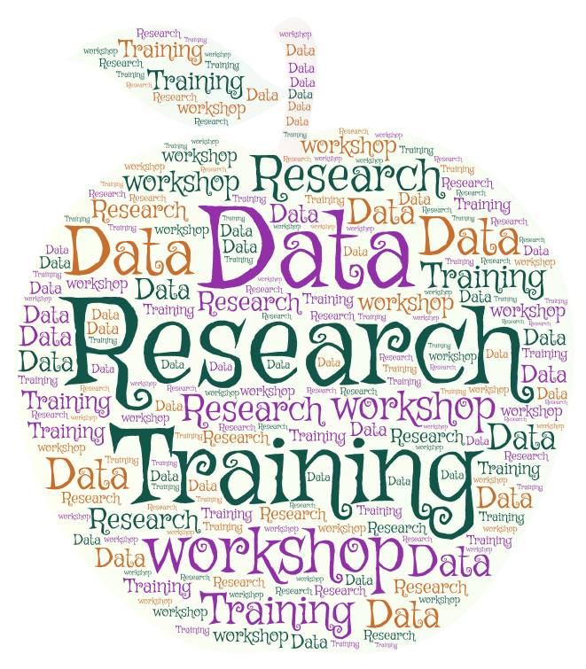 Research & Data