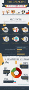 web marketing success checklist infographic