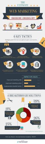 marketing checklist infographic