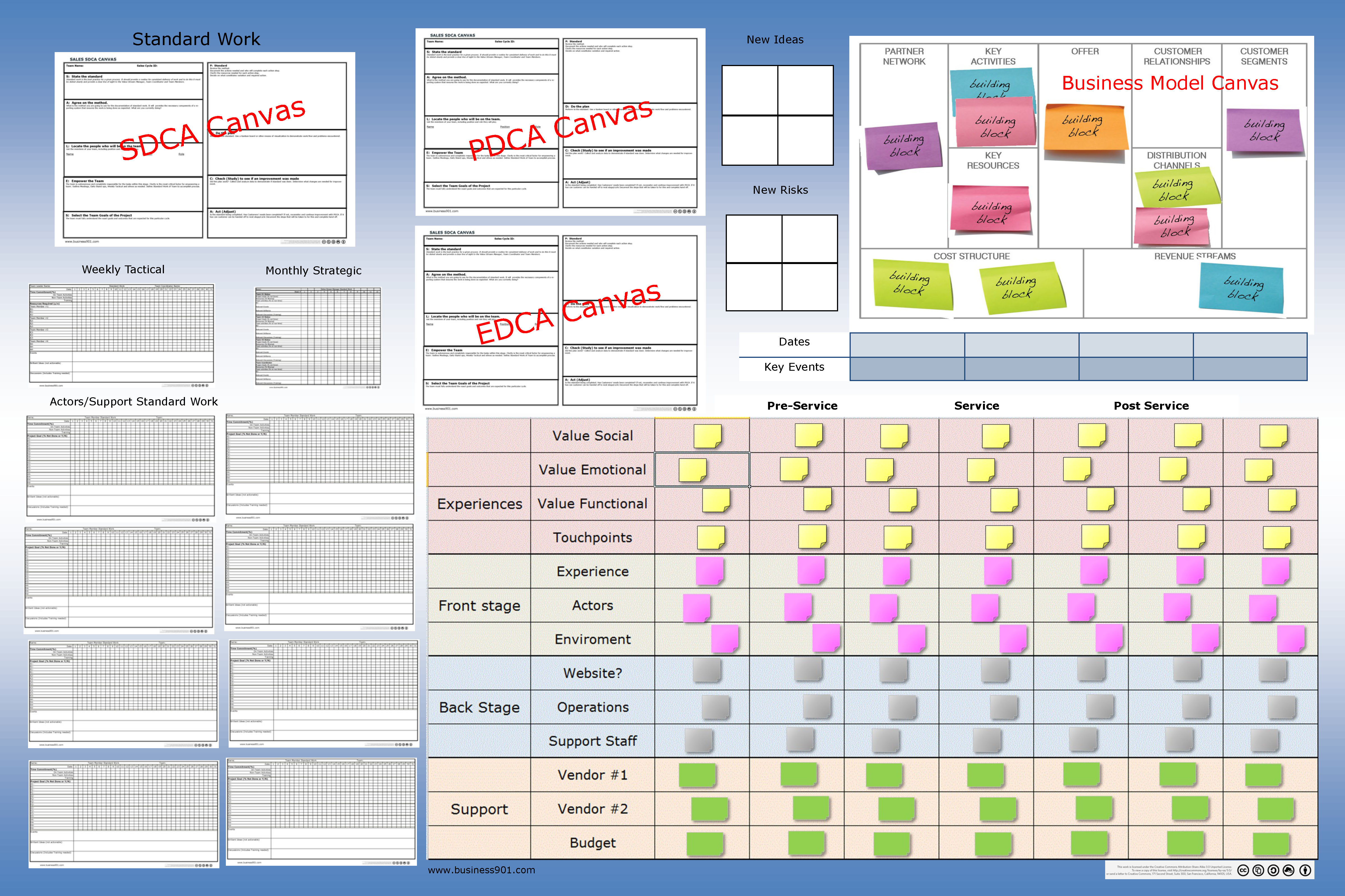 Management And Board >> Visual Management For Lean Service Design