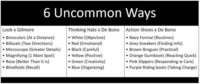 6-uncommon-ways