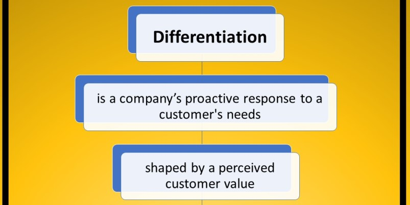 Product Service Differentiation