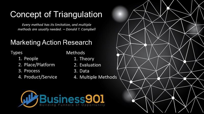Concept of Triangulation
