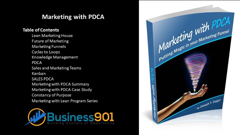 Marketing with PDCA