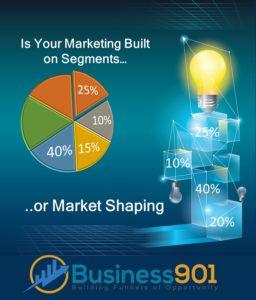 Market Shaping
