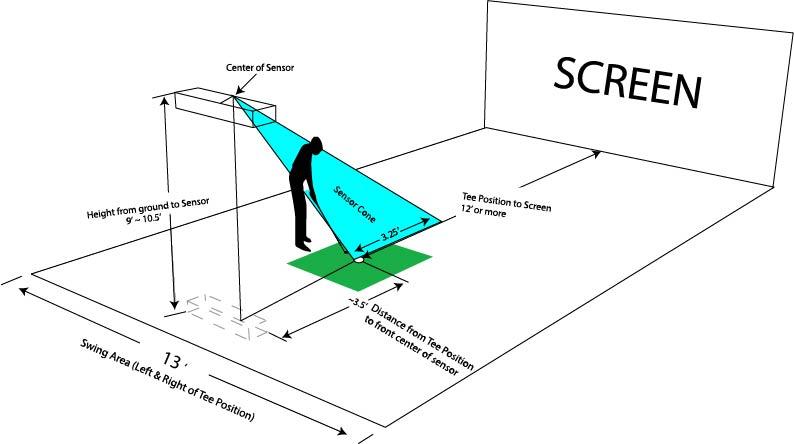 Uneekor-QED-Golf-Simulator-Installation