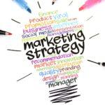 Lund Marketing Guides