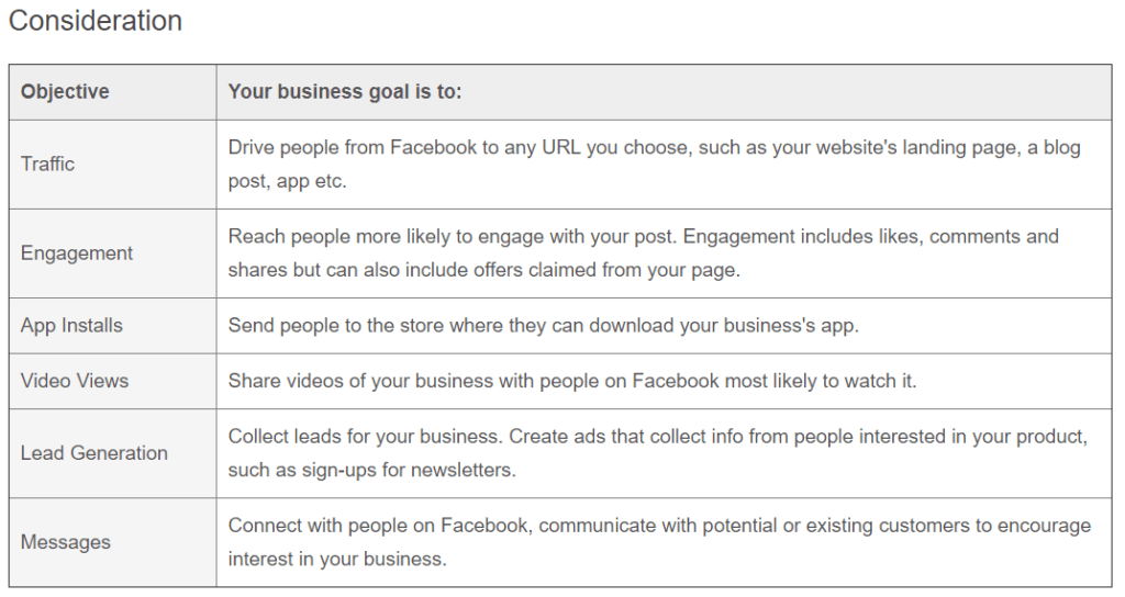 Consideration Facebook Ad Manager
